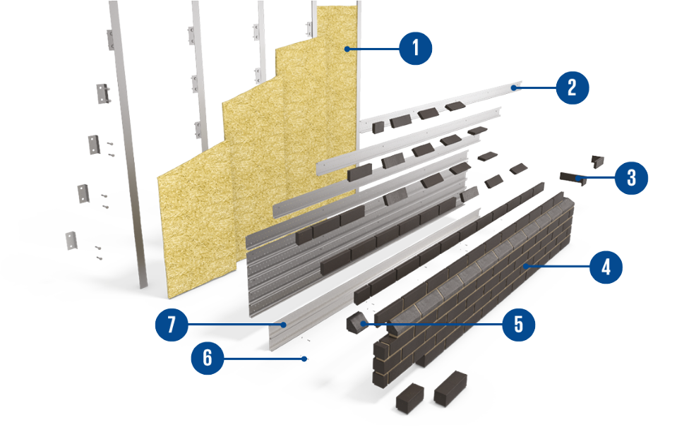 Brick slips - system overview - from Forterra Building Products